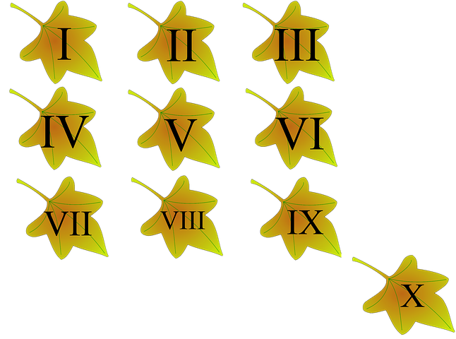 Adiós, números romanos